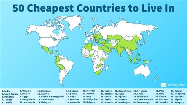Беларусь вошла в топ-30 самых дешевых для жизни стран