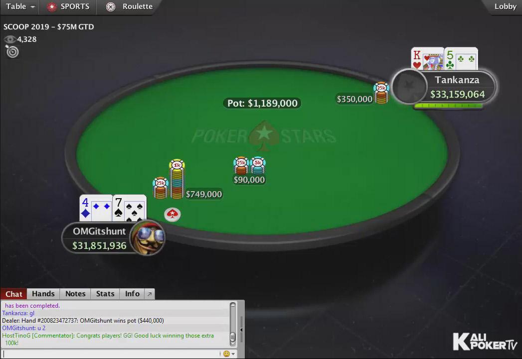 Белорус выиграл в онлайн-покер почти миллион долларов