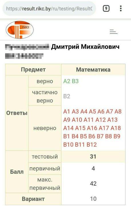 В Беларуси отличники недовольны результатами ЦТ по математике